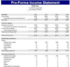 Template For Income Statement And Balance Sheet Proforma Balance Sheet Template Formal Word Templates