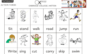 Powerful Action Verbs For A by Action Verbs Lessons Tes Teach