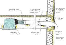 venting exhaust fan through roof lofty bathroom exhaust through roof full image for bath exhaust fan