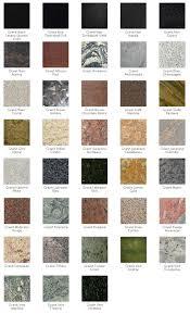 granit pour cuisine cuisine et bois le granit