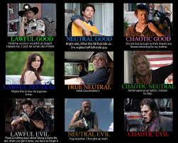 Walking Dead Memes Season 3 - walking dead alignment by seganomics on deviantart