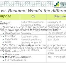 cv vs resume the differences cv vs resume best of difference between cvme and biodata ppt bio