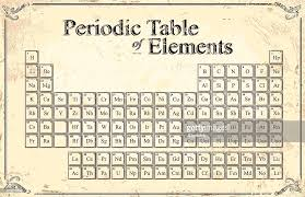 what is the purpose of the periodic table periodic table what os the purpose of the periodic table