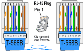 network cable wiring diagram network wiring diagrams instruction