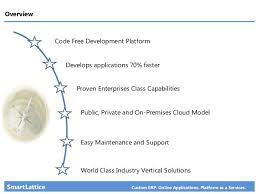 online class platform smartlattice online database apps paas custom erp s cloud app