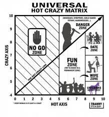Hot Date Meme - hot crazy line meme by jesuisbergha memedroid
