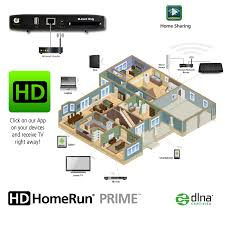 hdhomerun prime 99 99 free shipping anandtech forums