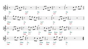 violin beauty beast sheet music guitar chords easy
