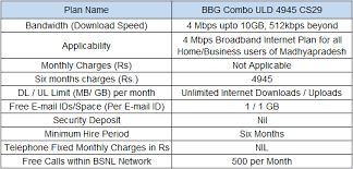 home internet plans bsnl 3g home internet plans home design and style