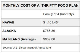 average cost of food cost of food in hawaii food