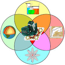 mineralogy wikipedia