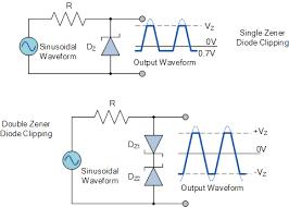 zener diode as voltage regulator tutorial