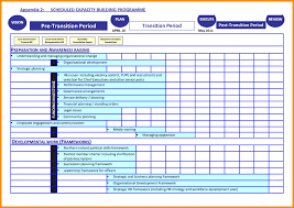contract management template with contentworker cm contract