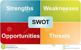 swot analysis business diagram royalty free stock images image