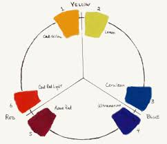 why is color bias key to mixing color u2013 celebrating color