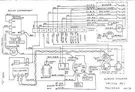 triton boat wiring diagram triton wiring diagrams collection