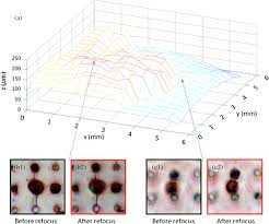 fourier ptychographic microscopy for filtration based circulating