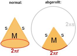 fläche kegel mp über kegel pyramiden und kugeln matroids matheplanet
