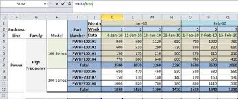 Workforce Planning Template Excel Free Production Planning In Excel Separate Data Calculation And Reporting