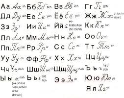 russian alphabet good graphic showing both upper and lower case