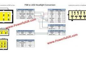 wiring diagram land rover freelander 4k wallpapers