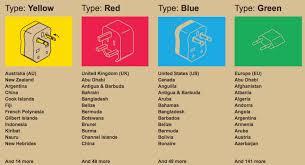 110v color code dolgular com