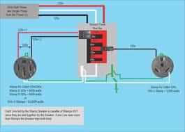 50 rv receptacle wiring diagram cwatchblog info