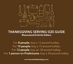 thanksgiving serving size guide ra edition rheumatoid