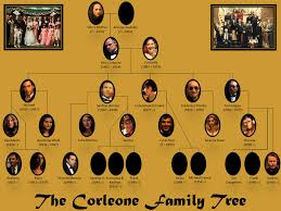 the godfather the corleone family tree destination