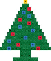 xmas tree on table periodic table christmas tree chemis tree