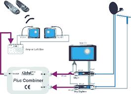 sky multiroom wiring diagram efcaviation com