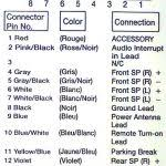 wire harness colors kenwood radio wiring harness diagram wiring