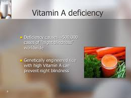 Vitamin A Deficiency Causes Night Blindness Vitamins Minerals Antioxidants Phytonutrients Functional Foods
