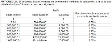 tablas y tarifas isr pagos provisionales 2016 impuesto sobre nómina 2015 tasas y procedimientos contador contado