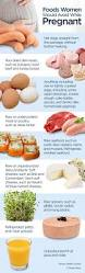 best 25 pregnancy foods ideas on pinterest pregnancy nutrition