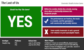 Superb Sample Of July 2014 by The Last Of Us The Kotaku Review