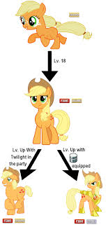 My Little Pony Know Your Meme - applejack evolution line my little pony friendship is magic