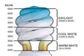 definitions sunlanlight453648 167454 sml 1