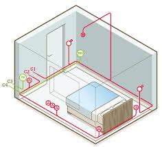 schema electrique chambre le circuit électrique dans le bureau la chambre travaux