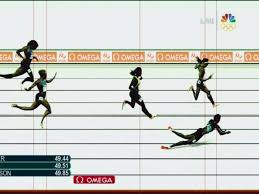 shaunae miller dives across finish line to win 400 meter olympic