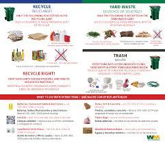 Flag City Lodi City Of Lodi Recycle Right Campaign