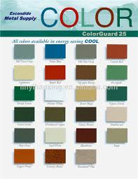 corrugated metal roofing panels buy corrugated metal roofing