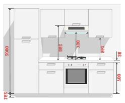 hauteur de hotte de cuisine hauteur d une hotte cuisine simple hauteur de hotte de cuisine
