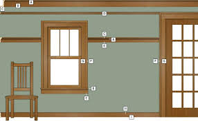 great astounding window trim styles interior home design ideas