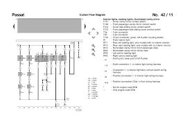 b5 3b6 convenience wiring diagram