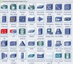 logiciel icone bureau icônes de topologie de réseau cisco et logiciel de topologie de