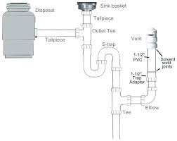 bathroom sink drain parts bathroom sink drain assembly bathroom
