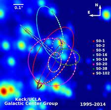 a century of general relativity ima