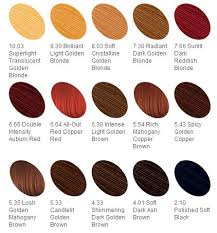 light golden brown hair color chart feria by l oreal paris is a good box dye for natural looking colour