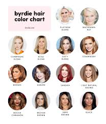 hair color chart this handy chart makes choosing a hair color so easy byrdie
